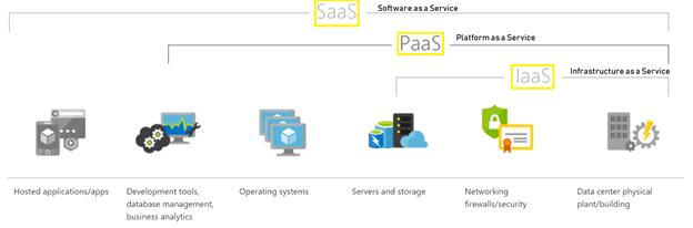 Serverless Computing Comparison.png